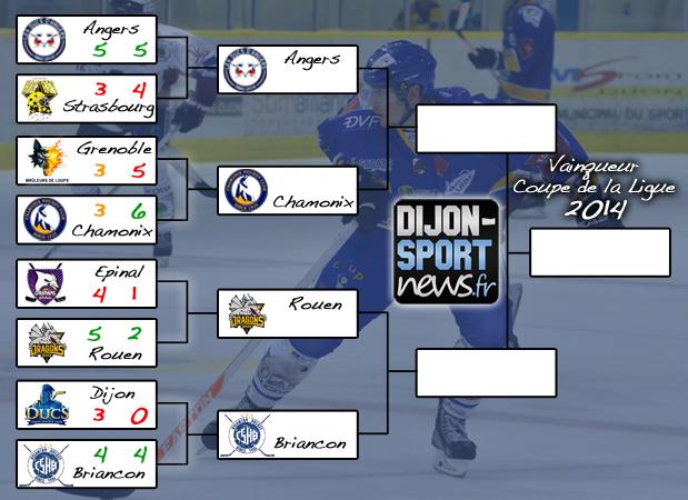 Hockey coupe de la ligue 2014 tableau dijon sport news - Finale coupe de la ligue 2014 ...